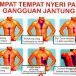 Pengobatan Herbal Maag & Rematic Jantung